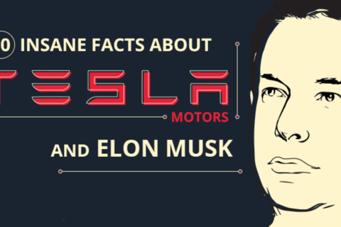 10 Insane Facts You Didn't Know About Tesla Motors And Elon Musk