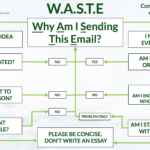 Sick of Wasting Time on Emails? Try this