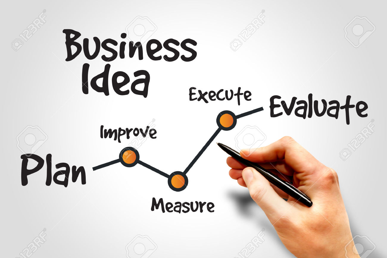 how to find great business ideas
