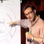 Start with why — how great leaders inspire action | Simon Sinek